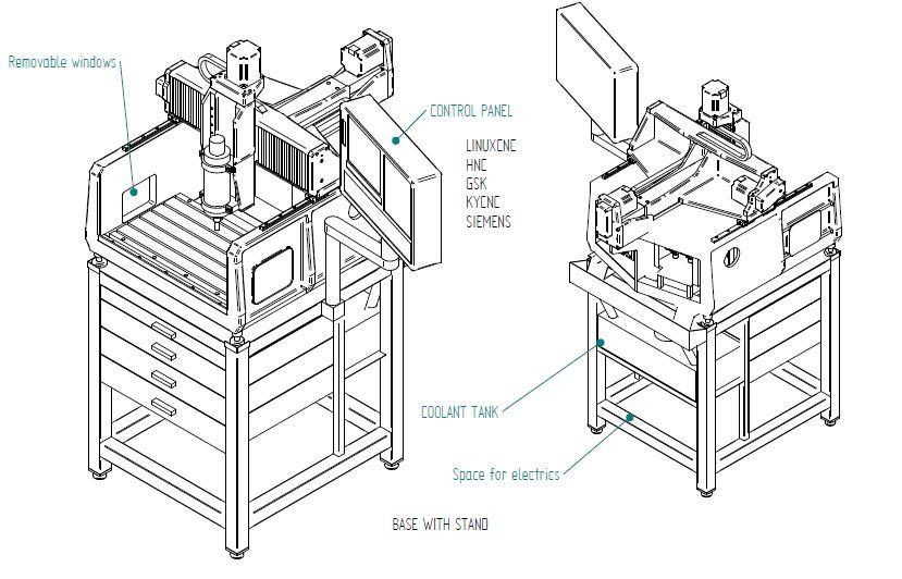 Club Project – Mini Mill – Update – South Africa CNC Club